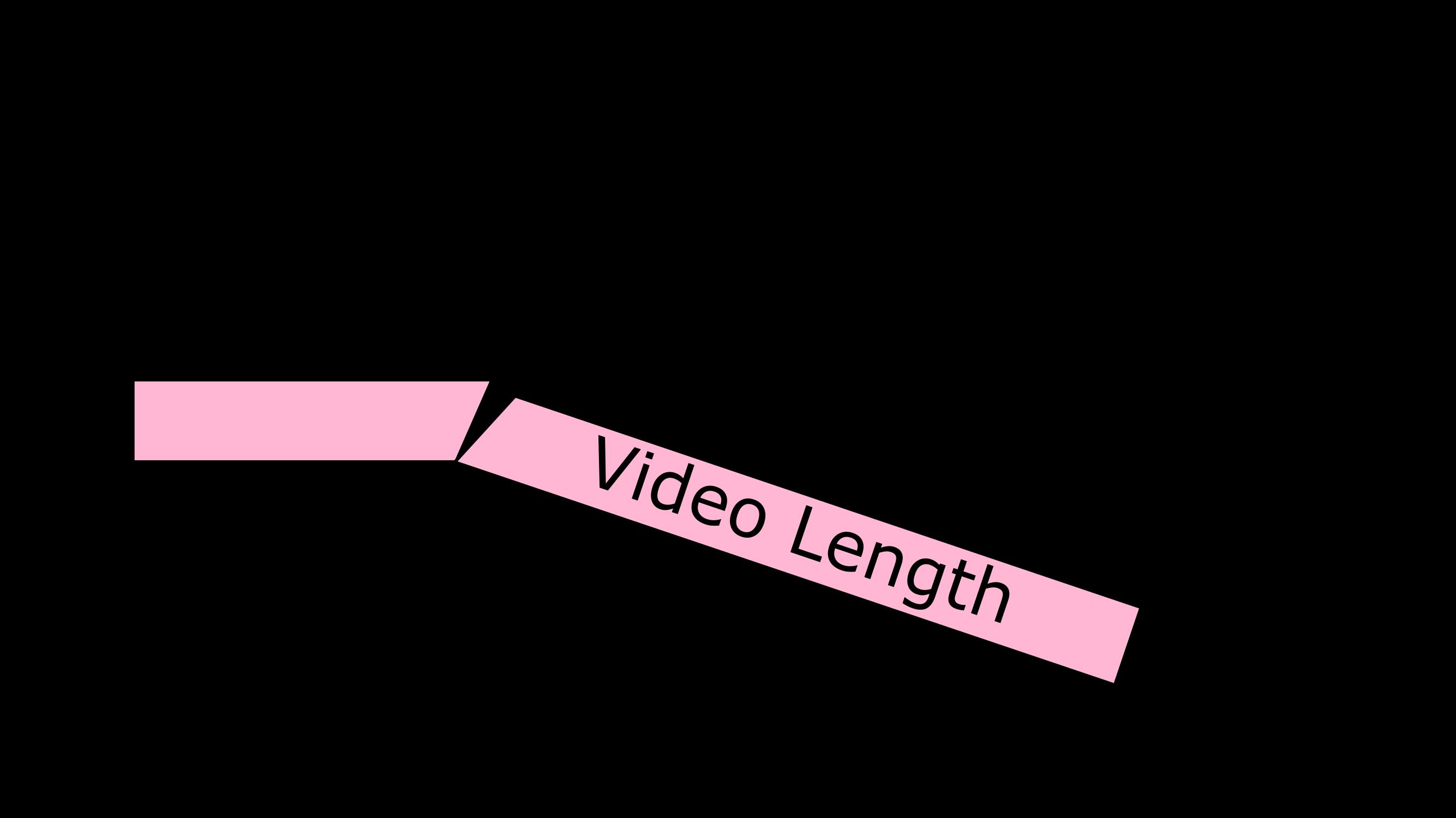 bar graph snip snip